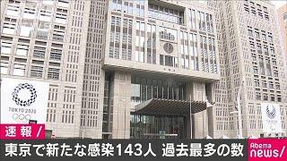 東京都 きょう1日の感染者143人(20/04/05)